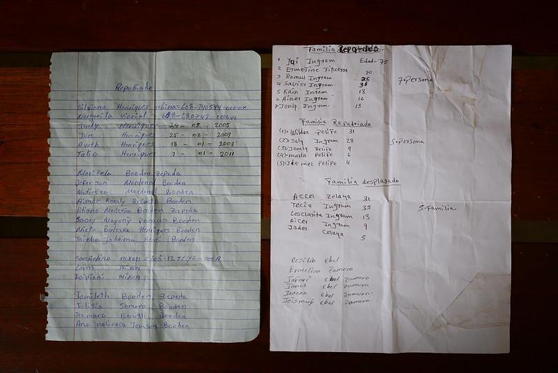 Líderes indígenas levantaron una lista de los desplazados forzados por la violencia. Carlos Herrera | Divergentes.